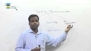 Telecommunication and Networks by CA Kunal Agrawal for IPCC IT - Information Technology