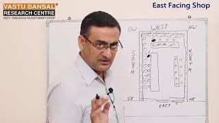 Vastu Tips For East Facing Garments Shop   Vastu Bansal   Dr  Rajender Bansal