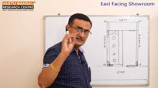 Vastu Remedies  Tips For East Facing Jewellery Shop   Vastu Bansal   Dr  Rajender Bansal