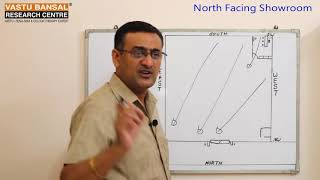 Vastu Tips For North Facing Showroom  Godown   Vastu Bansal   Dr  Rajender Bansal