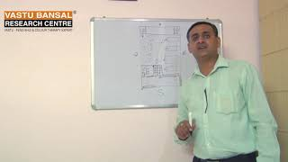 Vastu of South Facing Factory   Vastu Bansal   Dr  Rajender Bansal