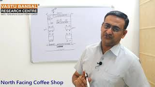 Vastu Tips for North Facing Shop Part 1   Vastu Bansal   Dr  Rajender Bansal