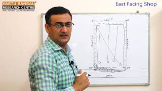 Vastu Tips   Remedies For East Facing Bakery Shop   Vastu Bansal   Dr  Rajender Bansal
