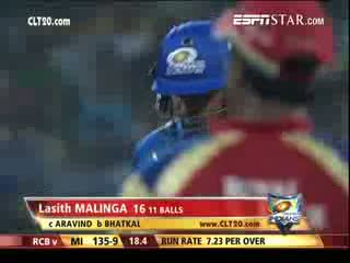 Nokia CL T20 final - MI vs RCB highlights 2011