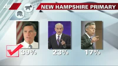 N.H. Says Yes to Mitt Romney, Making History