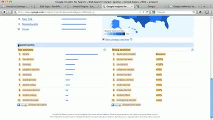 Google Insights Tutorial How To Use Google Insights For Search