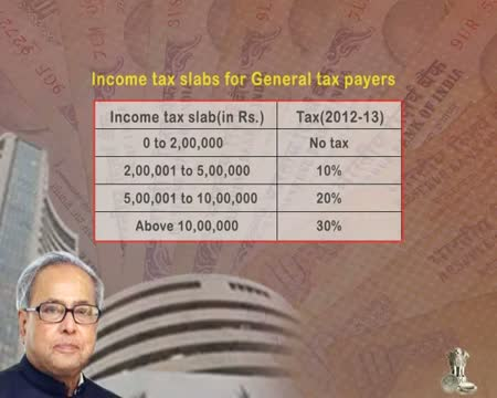 Budget 2012 No Income Tax up to 2 lakh