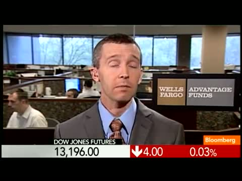 Wells Fargo's Jacobsen on Strategy