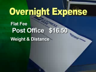 Cheapest Overnight Shipping: FedEx, UPS or USPS?