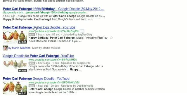 Peter Carl Faberge Easter Egg Google Doodle