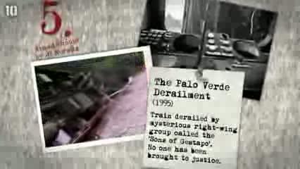 10 Famous Unsolved Crimes