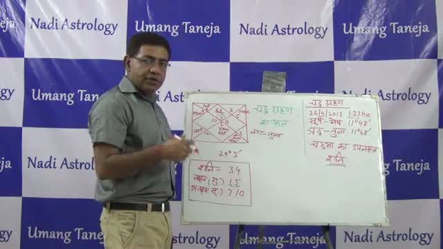 Effects of the Lunar Eclipse on 26 April 2013 (Hindi)