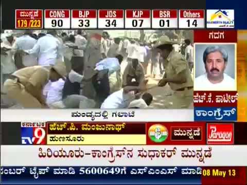 Karnataka Elections 2013 Results: JDS Activists 'Lathicharged' in Maddur, Mandya