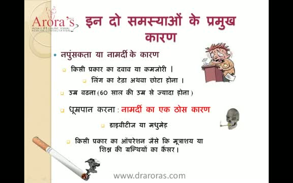 Free $ex Tips - Common $ex Problems in Hindi