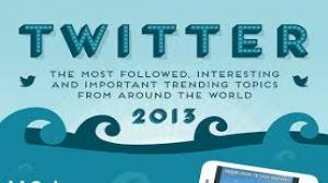 Hottest Stories On Twitter In 2013 - 2013 Year on Twitter 2013 - Top Twitter Trends Of 2013 - Year in Review
