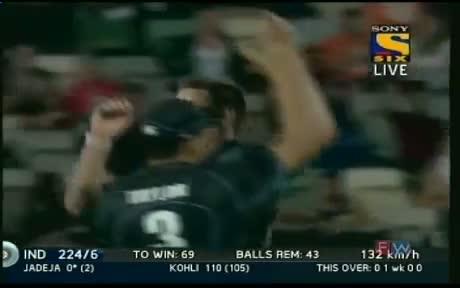 Fall of Wickets - India Vs New Zealand 1st ODI 19th Jan 2014 at Napier
