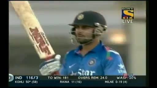 India Batting Full Highlights - India Vs New Zealand 1st ODI 19th Jan 2014 at Napier