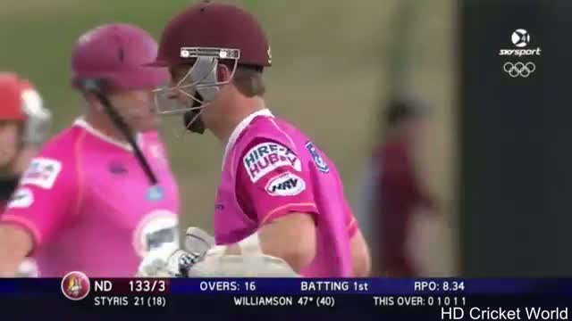 Kane Williamson 79* off 55 balls vs Canterbury Wizards - T20 HRV Cup Preliminary Final 2013/14 HQ Video