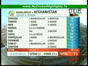 Bangladesh vs Afghanistan ICC T20 World Cup Full Highlights - 16th March 2014