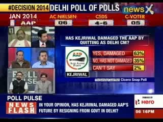 Lok Sabha elections 2014: Who's winning Delhi?