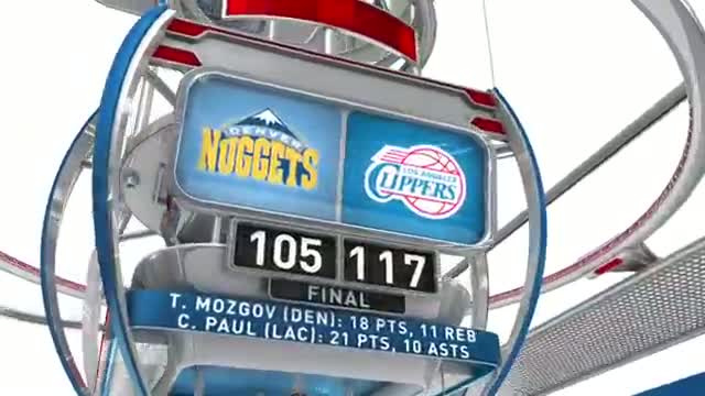 NBA Nightly Highlights: April 15th (Basketball Video)