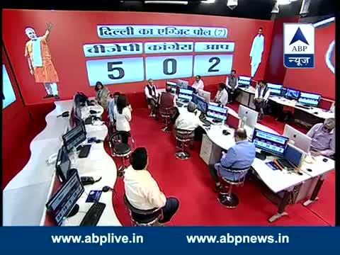 DELHI EXIT POLL: BJP-5, Congress-0, AAP-2