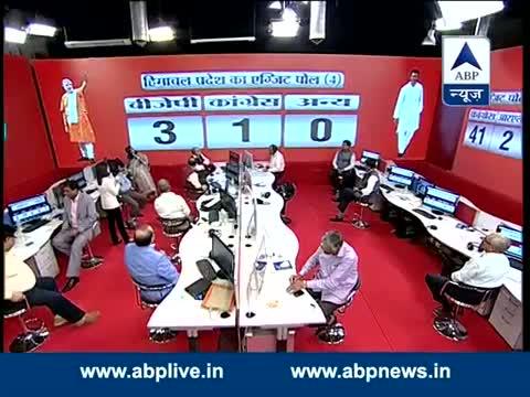 Himachal Pradesh Exit Poll: BJP-3, Congress-1, Others-0