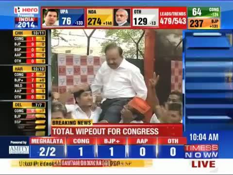 BJP's Harsh Vardhan wins the Battle from Chandni Chowk, Delhi