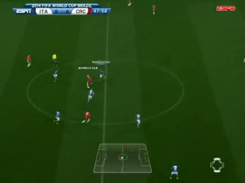 Italy Vs Costa Rica 2014 Highlights (0-1) WORLD CUP RUIZ GOAL HD