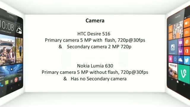 HTC Desire 516 Vs Nokia Lumia 630