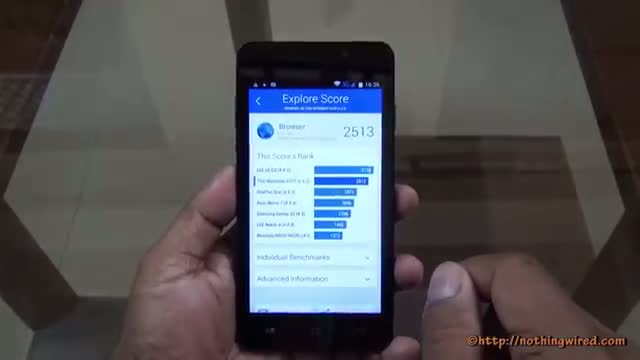 Micromax Canvas Nitro A310 Benchmark tests