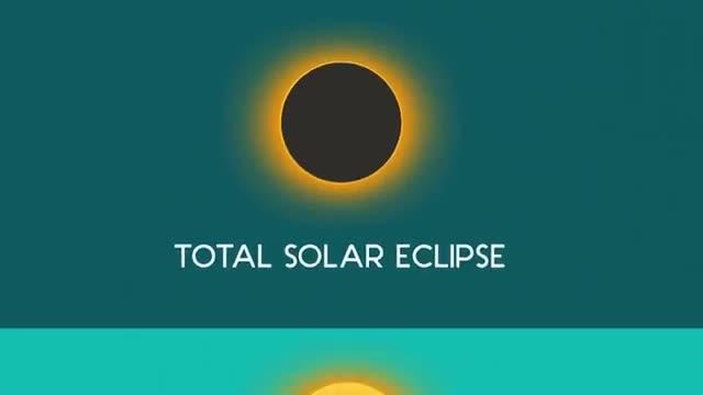 2015's Solar Eclipse