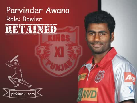 IPL 2015 Kings XI Punjab (KXIP) : Players Retained / Released