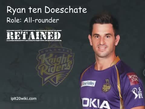 IPL 2015 Kolkata Knight Riders (KKR) : Players Retained / Released
