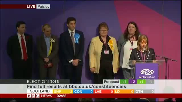 GE2015Result: Douglas Alexander loses seat to SNP