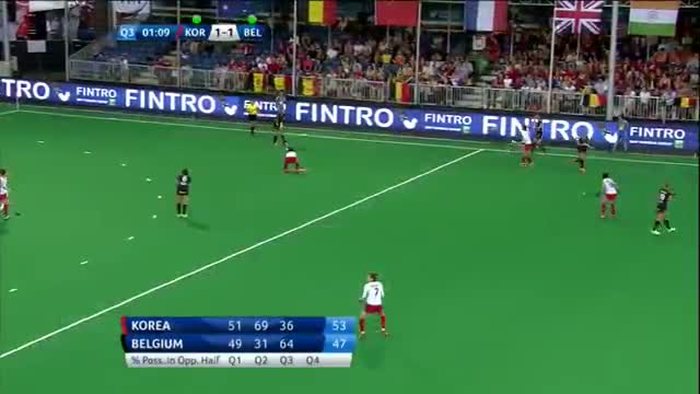 Korea v Belgium Match Highlights - Antwerp Women's HWL (2015)
