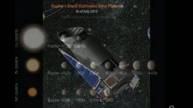Kepler-452b vs Earth - how similar are they