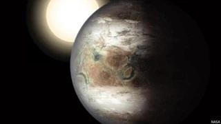 New Discovery - Kepler-452b: Best Second Earth So Far