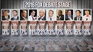 Republican debate: Lineup for first GOP presidential debate announced