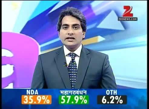 DNA: Analysis of public pulse through survey on Bihar elections
