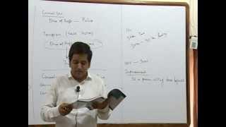 CS Executive Tax Laws & Practice - Penalties & Prosecution