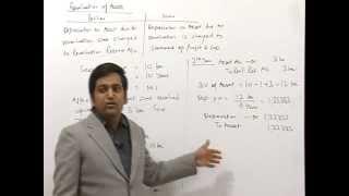 Company Final Accounts as per Companies Act 2013 by CA Raj K Agrawal