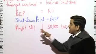 Marginal Costing by CA Raj K Agrawal