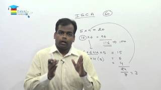 ISCA - Emerging Technology - Cloud Computing by CA Kunal Agrawal