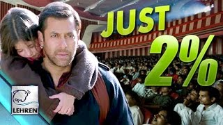 Salman's 'Bajrangi Bhaijaan' Watched By Just Two Percent | SHOCKING