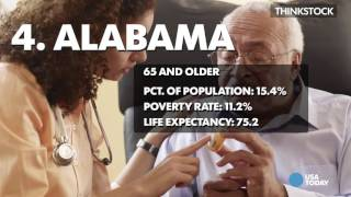 The worst states to grow old in