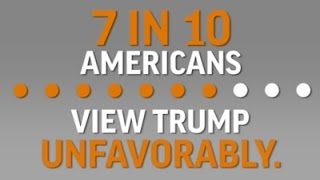 AP-GfK Poll: Americans View Trump Negatively