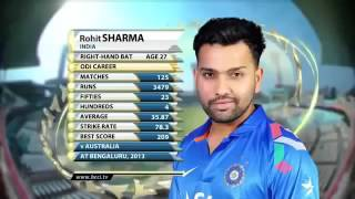 Watch Rohit Sharma039s 264 Vs Srilanka Hd Video Id