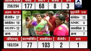 Assembly Election Results 2016: Celebration visuals of Jayalalithaa supporters from Tamil