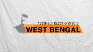 West Bengal election results: Mamata Banerjee's ruling TMC in the lead